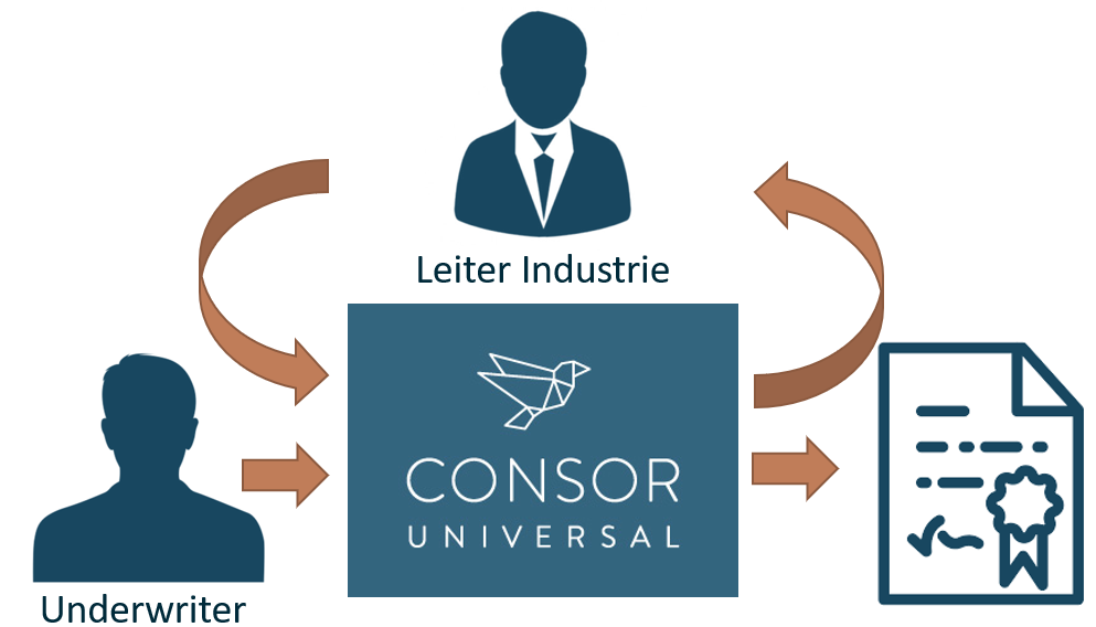 Consor Universal – The Missing Link In Industrial Insurance