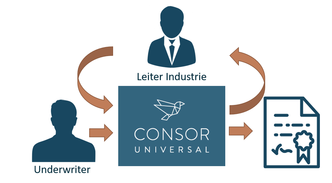 Consor Universal – Der Missing Link In Der Industrieversicherung